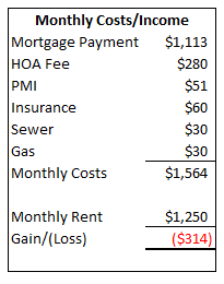 Monthly Costs Pic