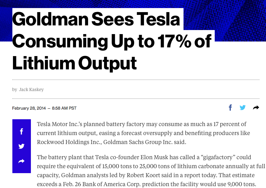 Tesla Demand